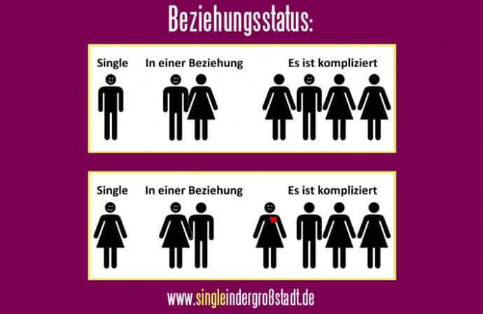 Spruch: Das Leben ist kein Märchen... - Single in der Großstadt