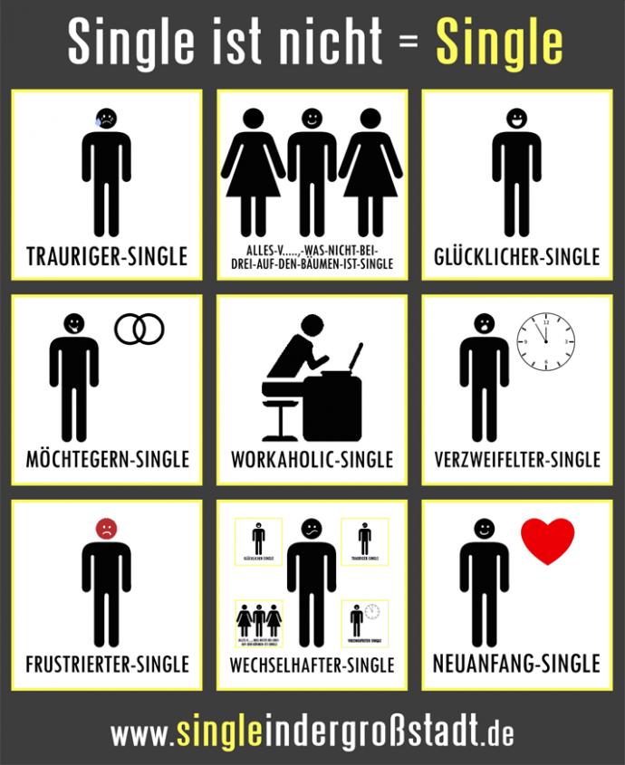 Single.de online kennenlernen